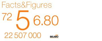 Facts & Figures - Belimo