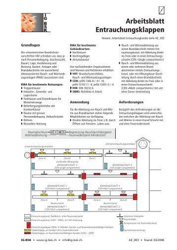 Installations-Protokoll / -Attest Brandschutzklappen ... - Belimo