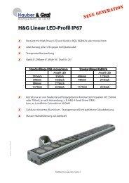 H&G Linear LED-Profil IP67 - Hauber & Graf GmbH