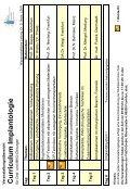 Curriculum Implantologie - FAZH - Landeszahnärztekammer Hessen - Page 6