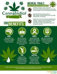 Why and How CBD Oil Benefits the Human Body