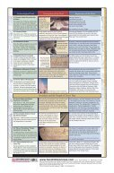 50_Proofs_for the Bible - Page 4