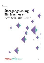 Statistik Übergangslösung für Erasmus +