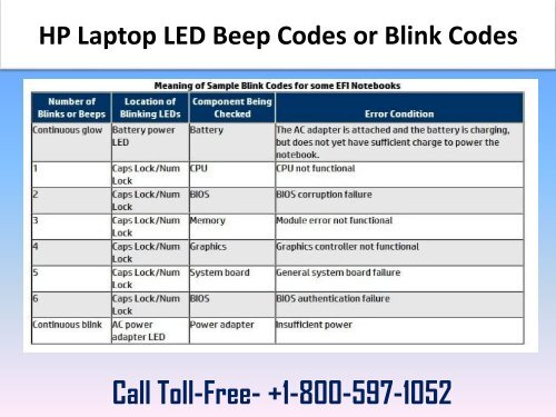 HP Laptop LED Beep Codes or Blink Codes