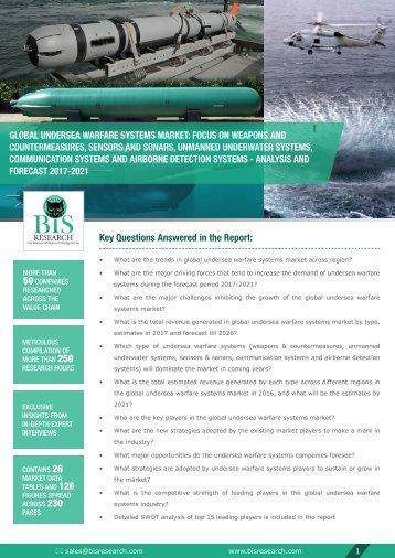 Global Undersea Warfare Systems Market