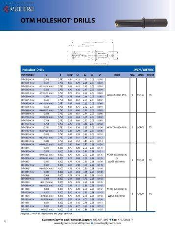 OTM HOLESHOT® DRILLS - Kyocera