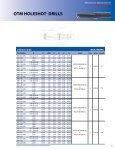 OTM HOLESHOT® DRILLS - Kyocera - Page 2