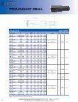 OTM HOLESHOT® DRILLS - Kyocera - Page 3