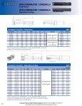 OTM HOLESHOT® DRILLS - Kyocera - Page 7