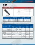 End Mills - Kyocera - Page 5