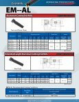 End Mills - Kyocera - Page 7
