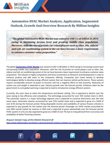 Automotive HVAC Market Analysis, Application, Growth, Segmented Outlook And Overview Research By Million Insights