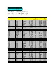 Download Sailing Schedule - DHL