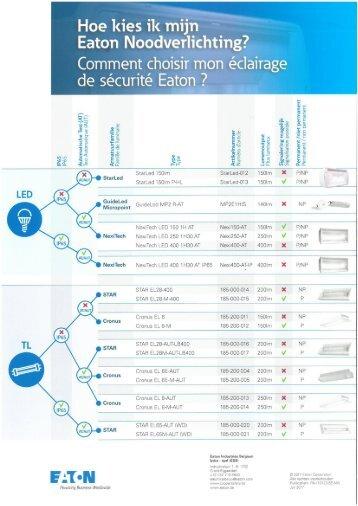EATON-COOPER-SAFETY_Flyer_Comment-choisir-mon-eclairage-de securite_07-2017_FR