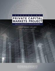 SURVEY REPORT I 2011-2012 By Dr. John K. Paglia - Graziadio ...