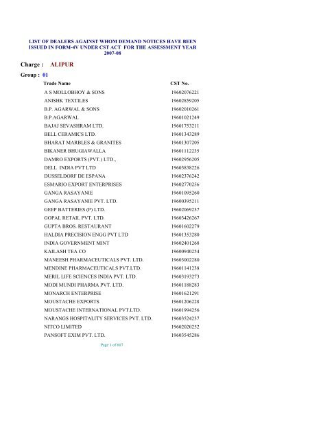 List Of Dealers Against Whom Demand Notices Have