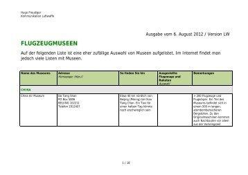 FLUGZEUGMUSEEN - Schweizer Luftwaffe