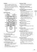 Sony CMT-X7CD - CMT-X7CD Mode d'emploi Danois - Page 7