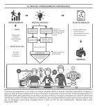 DIAGRMACION MAQUETA CARTILLA MI CAMINO AL EMPRENDIMIENTO - Page 6