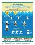 Dovercourt Fall 2018 Swim Lesson flyer - Page 7