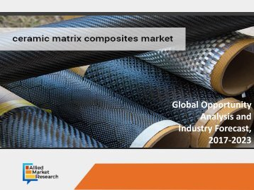 Ceramic Matrix Composites Market Size to Boom by 2023