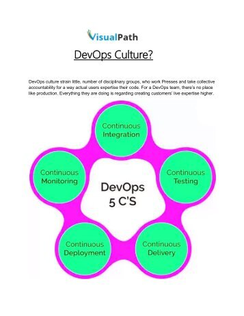 DevOps Online Training and Culture