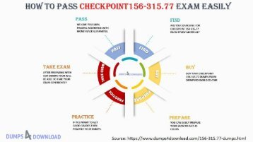 Checkpoint 156-315.77 Exam Updated Questions - Now Available