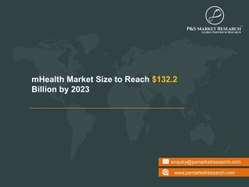 mHealth Market Research Report