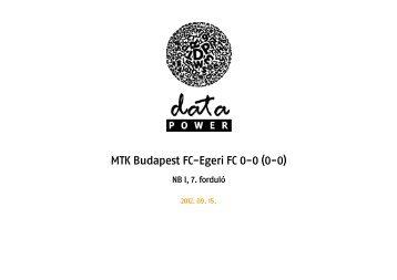 MTK Budapest FC-Egeri FC 0-0 (0-0)