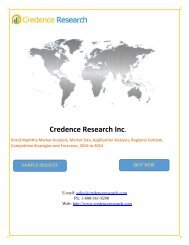 Brazil Naphtha Market Analysis, Market Size, Application Analysis, Regional Outlook, Competitive Strategies and Forecasts, 2016 to 2024