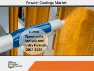 Powder Coatings Market to Reach $12,332 Million, Globally, by 2022