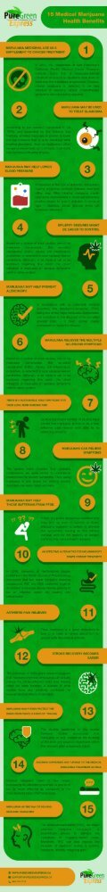 15 Medical Marijuana Health Benefits