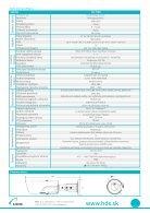 IPL-T100 - Page 2