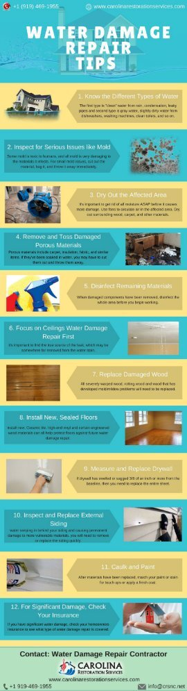 Tips for Water Damage Repair