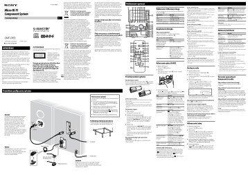 Sony CMT-CPZ3 - CMT-CPZ3 Consignes d'utilisation Polonais