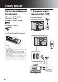 Sony KDL-40U2520 - KDL-40U2520 Consignes d'utilisation Slovaque - Page 4