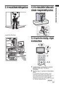 Sony KDL-40U2520 - KDL-40U2520 Consignes d'utilisation Hongrois - Page 5