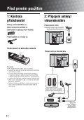 Sony KDL-40U2520 - KDL-40U2520 Consignes d'utilisation Tchèque - Page 4