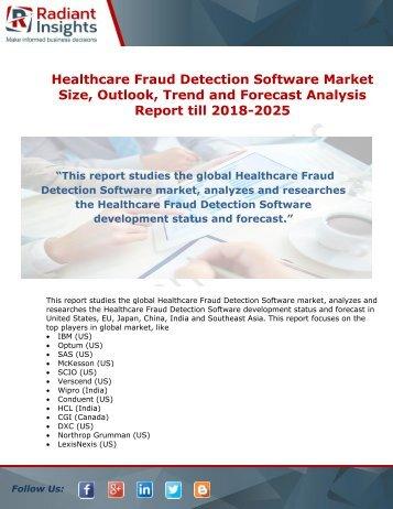 Healthcare Fraud Detection Software Market