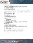 Healthcare Fraud Detection Software Market - Page 3