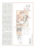 Amtron UK-402 Grid-dip meter - Italiano - Page 5