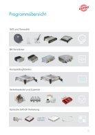 ASTRO_Katalog_SAT-Kabel-Multimedia_05-2018_DE - Page 3