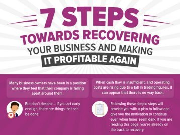 7 Steps towards recovering your business & making it profitable again