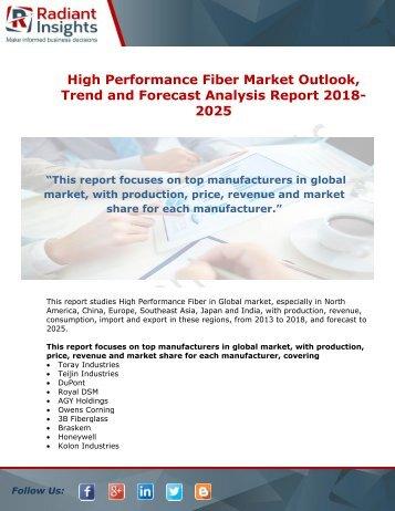 High Performance Fiber Market