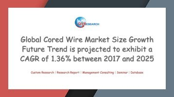 Global Cored Wire Market Size Growth Future Trend is projected to exhibit a CAGR of 1.36