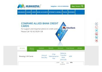 Allied Bank Credit Card