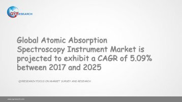Global Atomic Absorption Spectroscopy Instrument Market is projected to exhibit a CAGR of 5.09