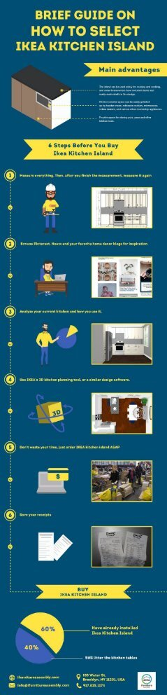 Brief Guide on How to Select IKEA Kitchen Island