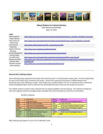 How does the Melvyl Catalog work?