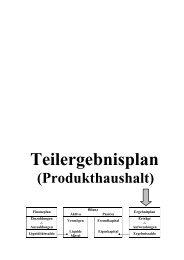 Teilergebnisplan (Produkthaushalt) - Monheim am Rhein